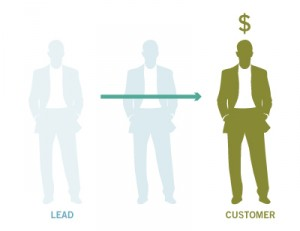 How Marketing Automation Increases Lead Conversion